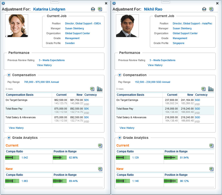 Unit 1 Business Skills for E-commerce